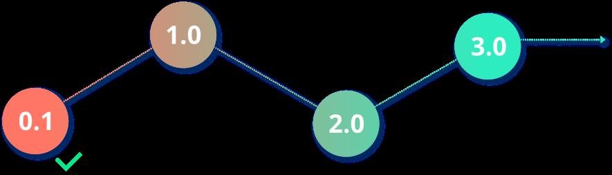 KDE възнамерява да създаде цялостна мобилна платформа 1